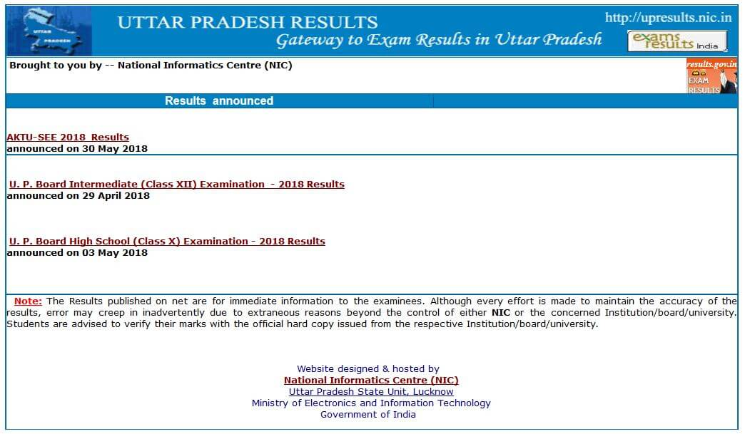 UP Board Result 2019 of Class 10 and 12 UPMSP Sarkari Results
