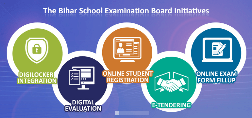 BSEB 12th Date Sheet - Bihar Board Intermediate Time Table 2021
